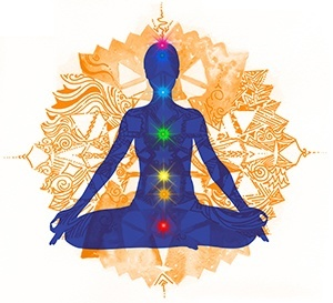 All Seven Chakras